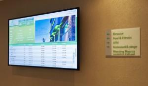 hospitality digital signage market